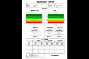 骨密度測定装置の解析結果データ